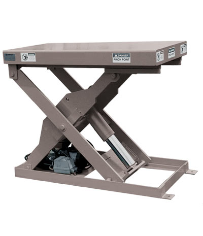 SLT Series Scissors Lift Table